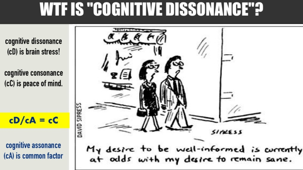 This image has an empty alt attribute; its file name is cognitivedissonancetheorycomicstrip.jpg